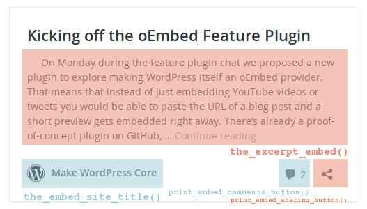 Funktionen in der embed-content.php